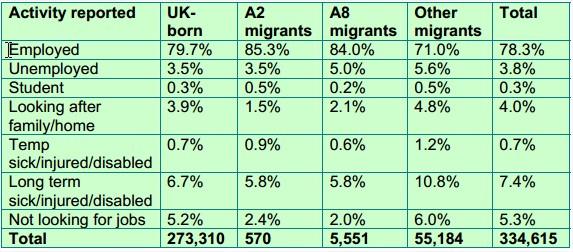 UK, românii, bulgarii, presa și guvernul